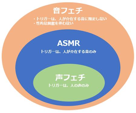 asmr_zukai