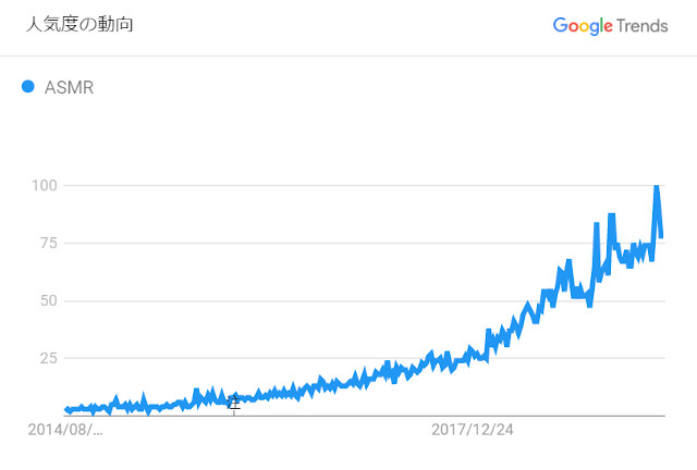 googletrend_japan