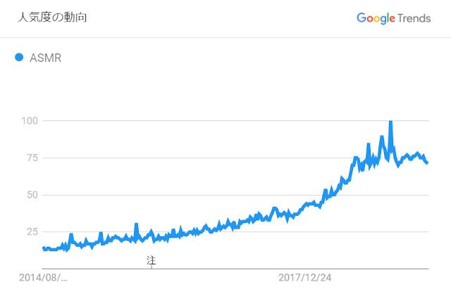 googletrend_world